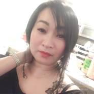 lena9069's profile photo