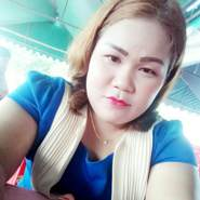 sangrawees3's profile photo