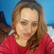 rebeccap47's profile photo