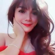 nguyenthuhuyensla123's profile photo