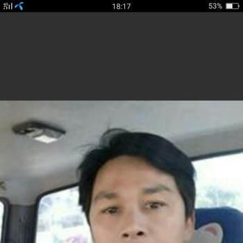 phitsanup1_Krung Thep Maha Nakhon_Độc thân_Nam