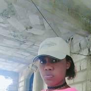 fafaned5's profile photo