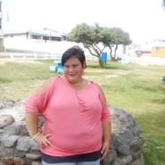 lizaank's profile photo
