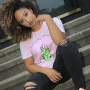 sandra09sandra's profile photo
