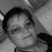 mariola_jaglows3's profile photo