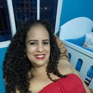 zoraidaarlenegoenaga's profile photo