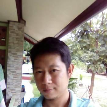 user_dbxa30824_Saraburi_Độc thân_Nam