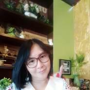 nanichaj's profile photo