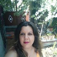 iustinai's profile photo