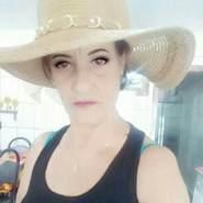 marialvad7's profile photo