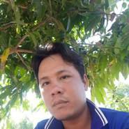 baot481's profile photo