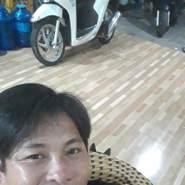 tuann324's profile photo