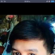 user_sjyu61's profile photo