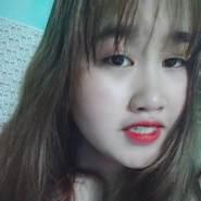 luongha403's profile photo