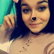 brigittab14's profile photo