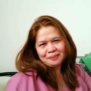 nenitar7's profile photo