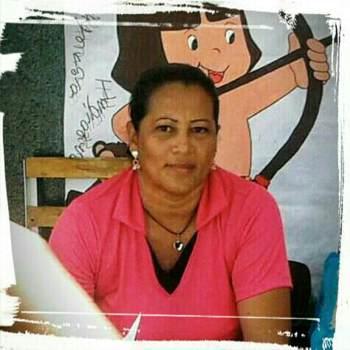 anavila748_Bolivar_Single_Female