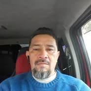 mirandac32's profile photo