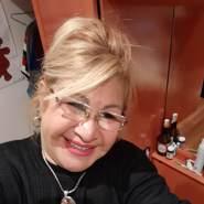 mileidid's profile photo