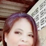 user_alo3701's profile photo