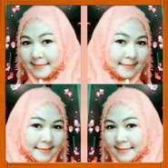 rinat614's profile photo