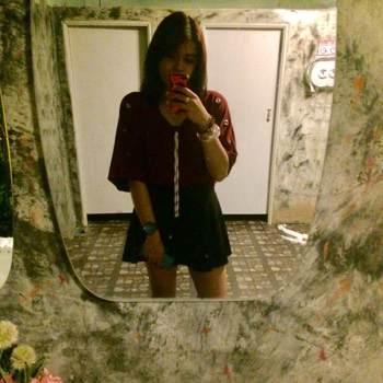 luzc450_Phatthalung_Single_Female