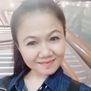 user_buzf25947's profile photo