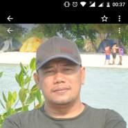 kocowada's profile photo
