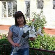 cvetkova1412's profile photo