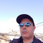norn709's profile photo