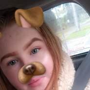 gabriellekendall1406's profile photo