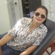 ritav785's profile photo