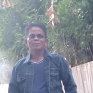 muklisinm7's profile photo