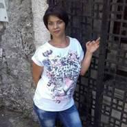 cristinat113's profile photo