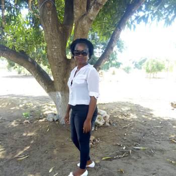 loicec6_Kilifi_Single_Female