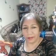 alejandrah109's profile photo
