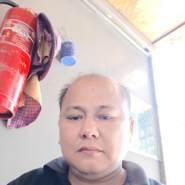 saksitanan's profile photo