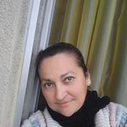 mirnaa41's profile photo