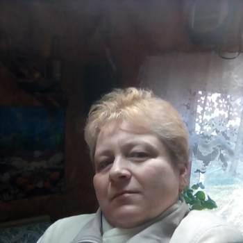 lenakomaishko69_Hrodzenskaya Voblasts'_Alleenstaand_Vrouw