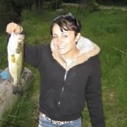 serena648's profile photo