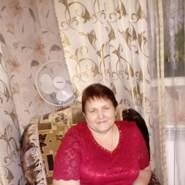 user_zi6194's profile photo