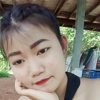 sutheethidak9_Udon Thani_Độc thân_Nữ