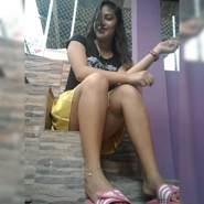 labbsita12's profile photo