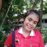 user_bao14280's profile photo
