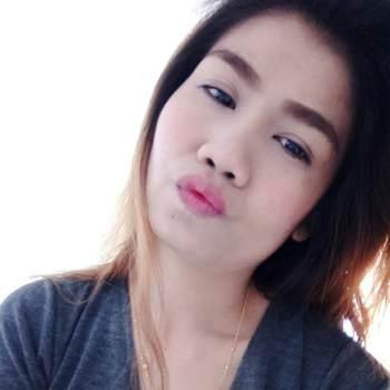 user_tnwau75_Nonthaburi_Single_Female