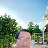 user_ejkqt19's profile photo
