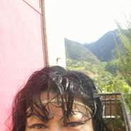 cecilia_granados's profile photo