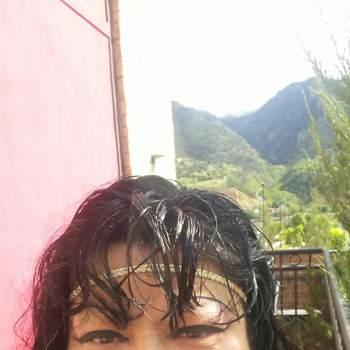 cecilia_granados_Colorado_Single_Female
