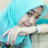niaa014's profile photo