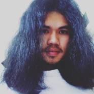 sinsupakorns's profile photo
